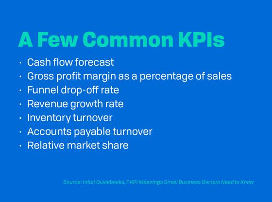 Common KPIs-1